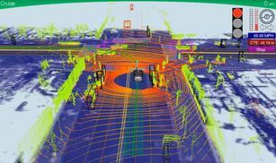 11LE13P-7302 Laboratory, Deep Learning for Autonomous Driving